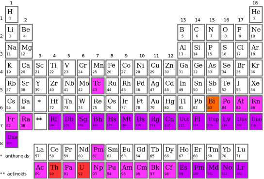1176px-Periodic_table,_good_SVG.svg